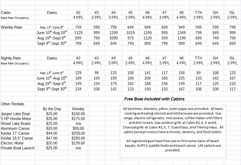 Northwind Lodge Rates